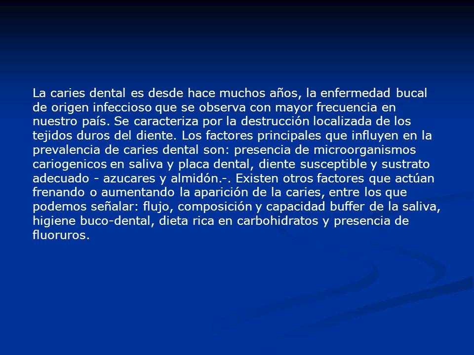 La caries dental es desde hace muchos años, la enfermedad bucal de origen infeccioso que se observa con mayor frecuencia en nuestro país.