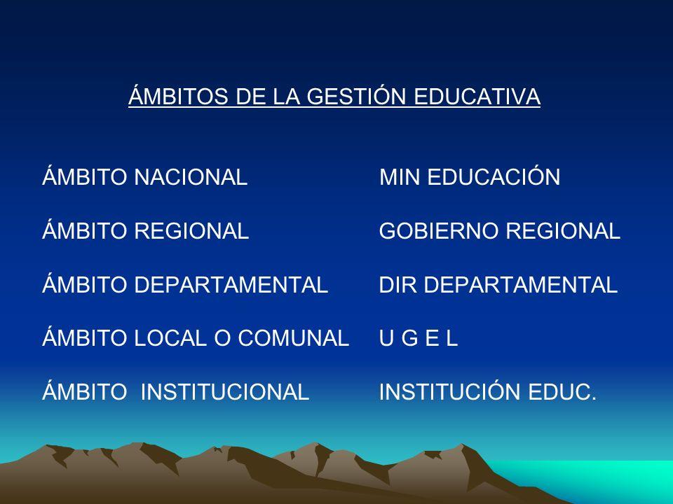 ÁMBITOS DE LA GESTIÓN EDUCATIVA