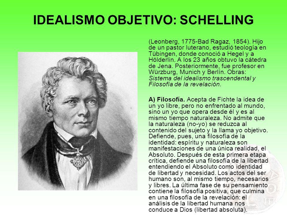 IDEALISMO OBJETIVO: SCHELLING