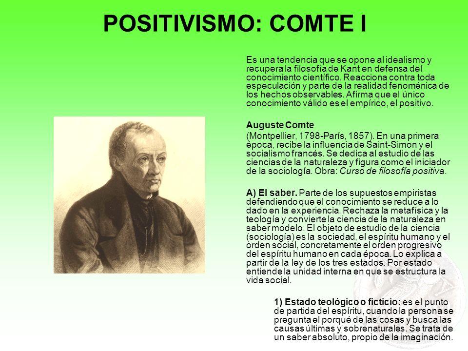 POSITIVISMO: COMTE I