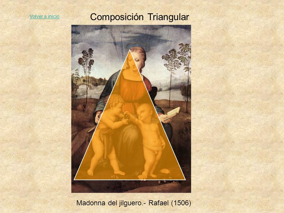 Composición Triangular