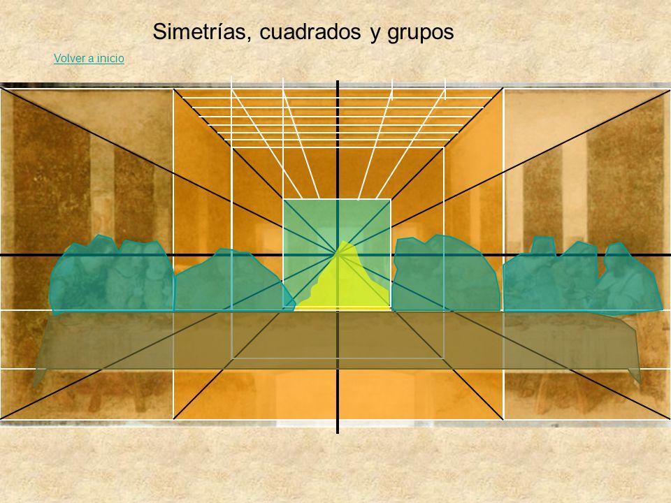 Simetrías, cuadrados y grupos