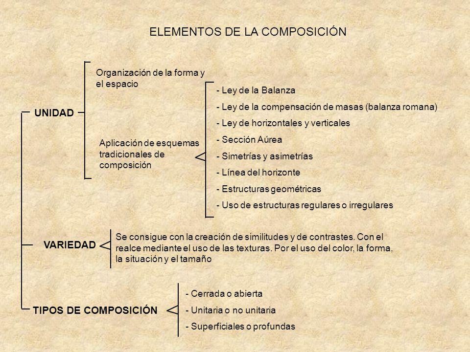 ELEMENTOS DE LA COMPOSICIÓN