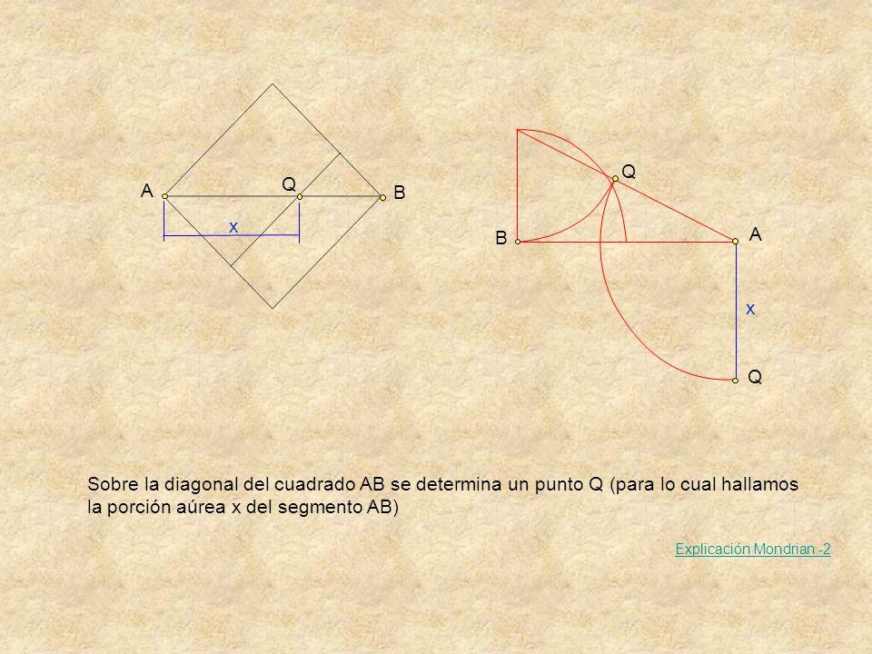 Explicación Mondrian.-2