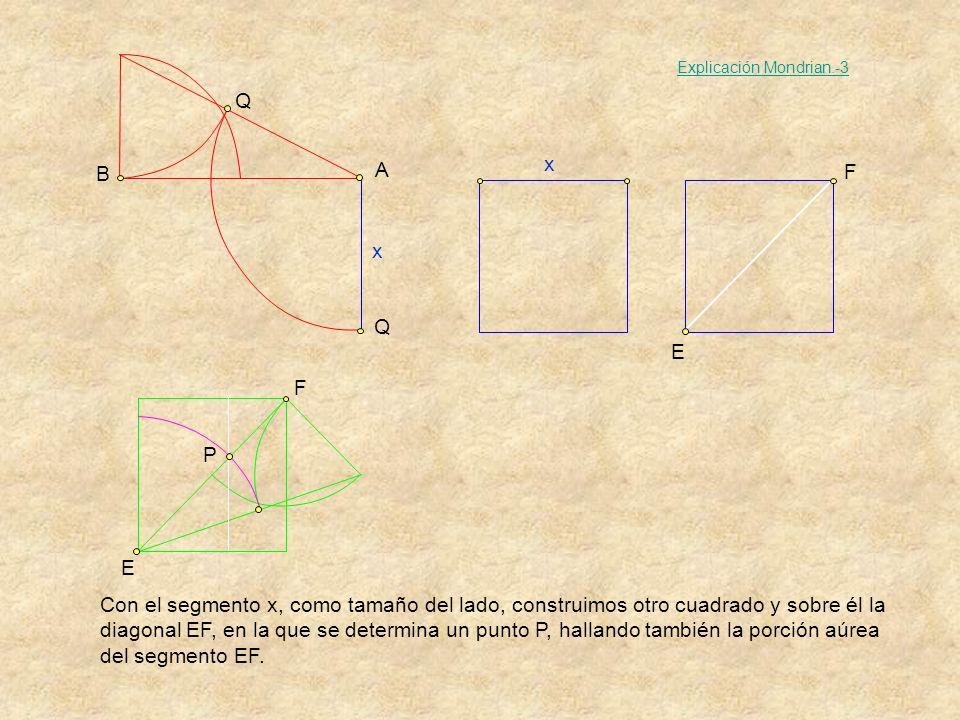 Explicación Mondrian.-3