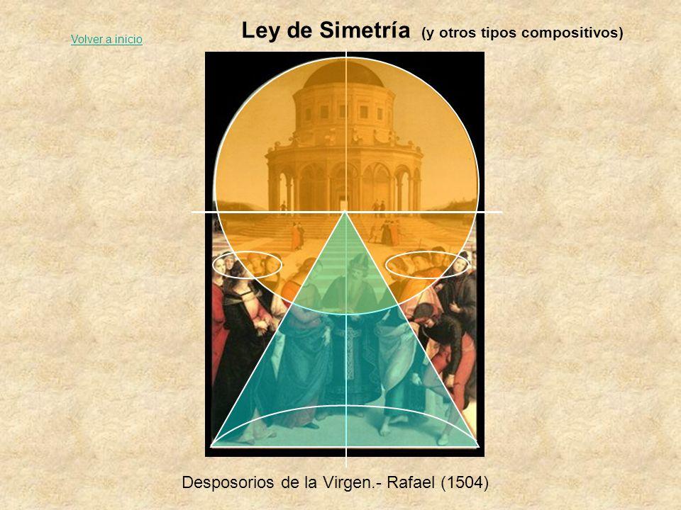 Ley de Simetría (y otros tipos compositivos)