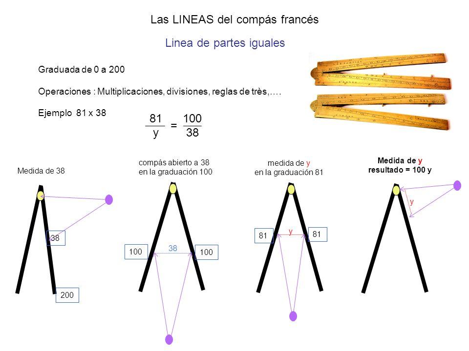 Las LINEAS del compás francés