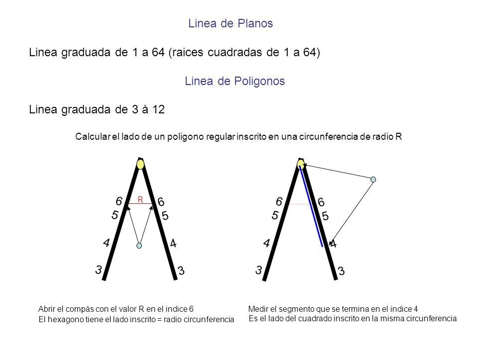 Linea graduada de 1 a 64 (raices cuadradas de 1 a 64)