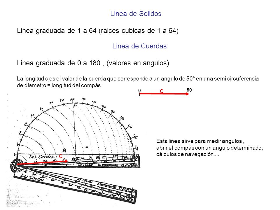Linea graduada de 1 a 64 (raices cubicas de 1 a 64)