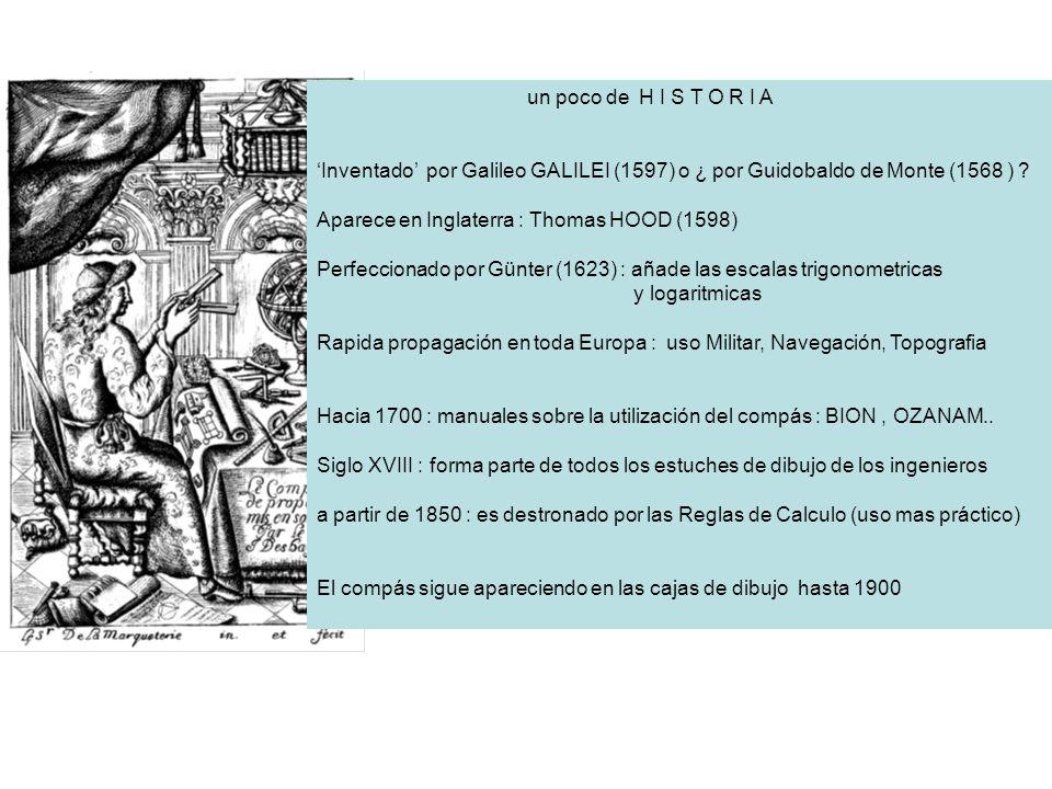 un poco de H I S T O R I A 'Inventado' por Galileo GALILEI (1597) o ¿ por Guidobaldo de Monte (1568 )