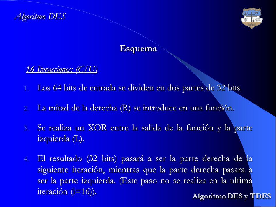Algoritmo DES y TDES Algoritmo DES Esquema 16 Iteracciones: (C/U)