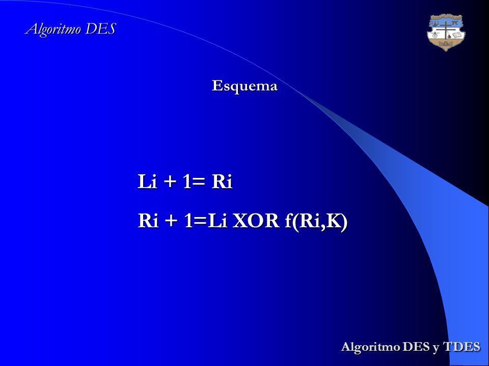 Li + 1= Ri Ri + 1=Li XOR f(Ri,K) Algoritmo DES y TDES Algoritmo DES