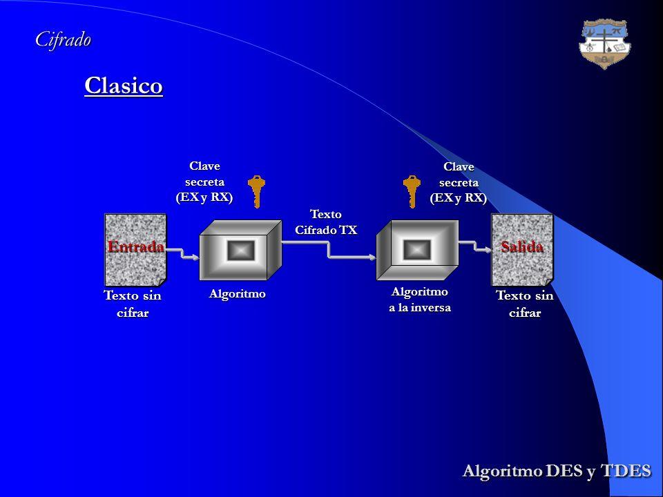Clasico Algoritmo DES y TDES Cifrado Entrada Salida Texto sin cifrar