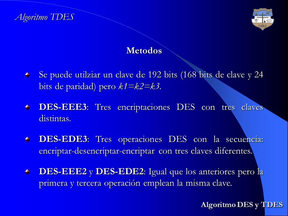 Algoritmo DES y TDES Algoritmo TDES Metodos