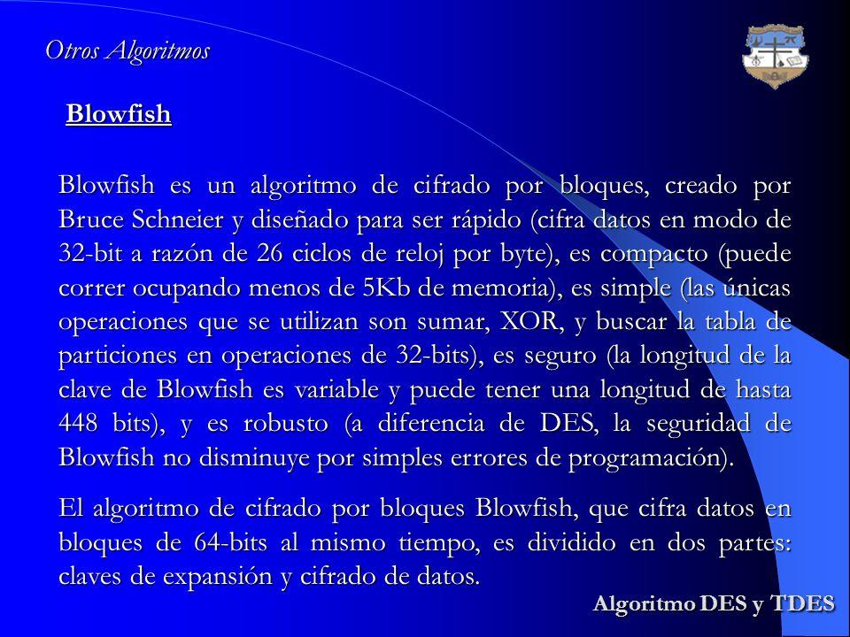 Algoritmo DES y TDES Otros Algoritmos Blowfish