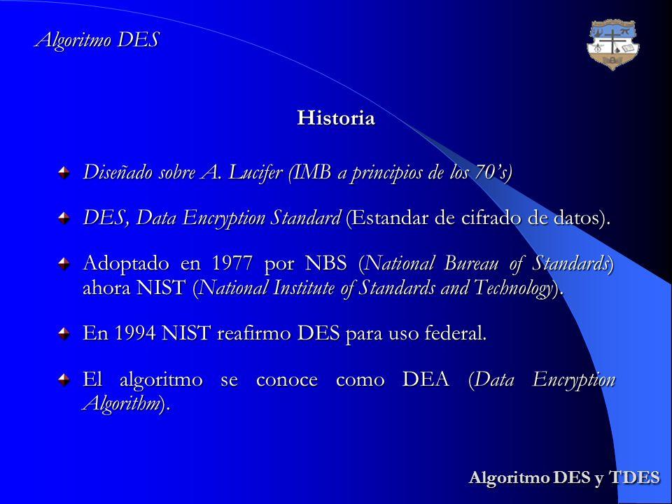 Algoritmo DES y TDES Algoritmo DES Historia