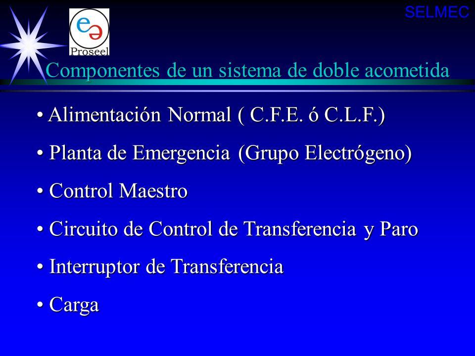 Componentes de un sistema de doble acometida