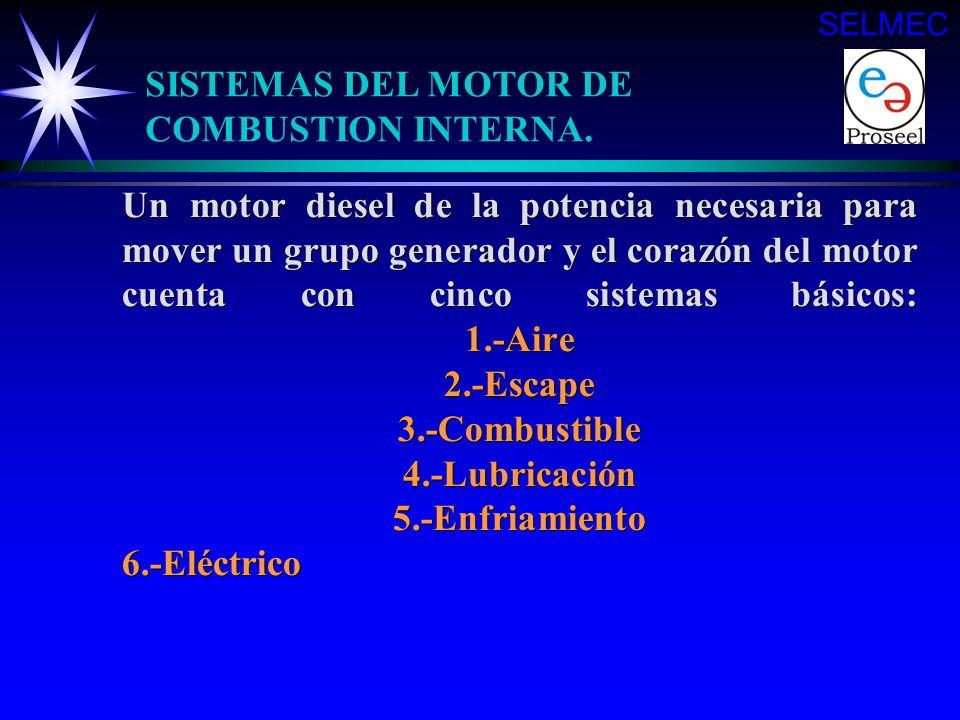 SISTEMAS DEL MOTOR DE COMBUSTION INTERNA.