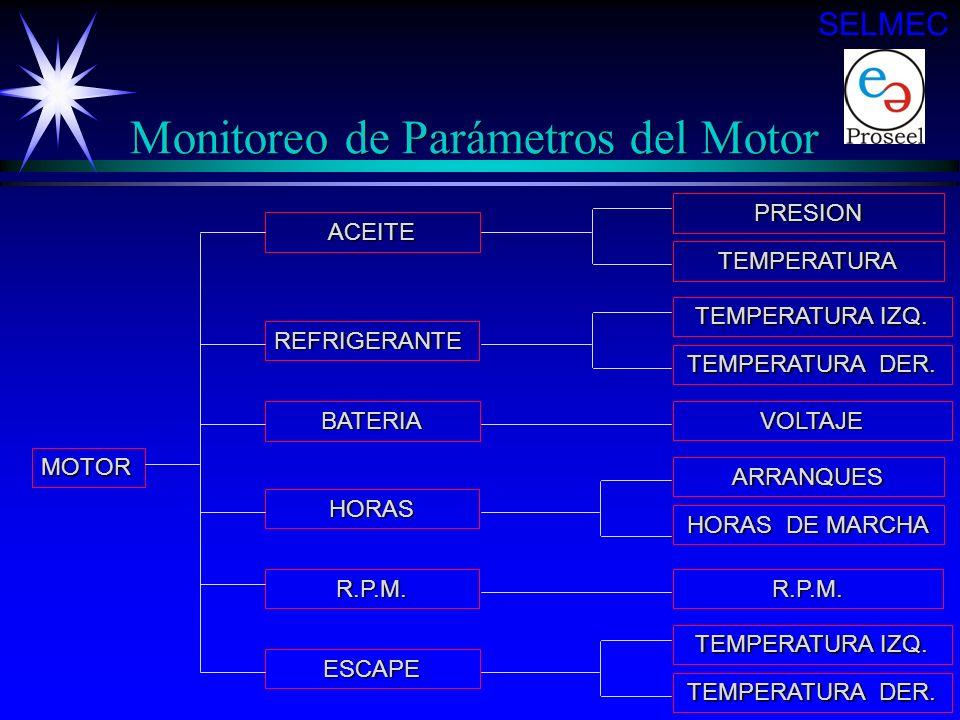 Monitoreo de Parámetros del Motor