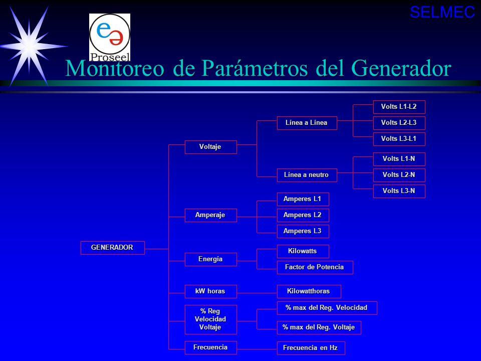 Monitoreo de Parámetros del Generador