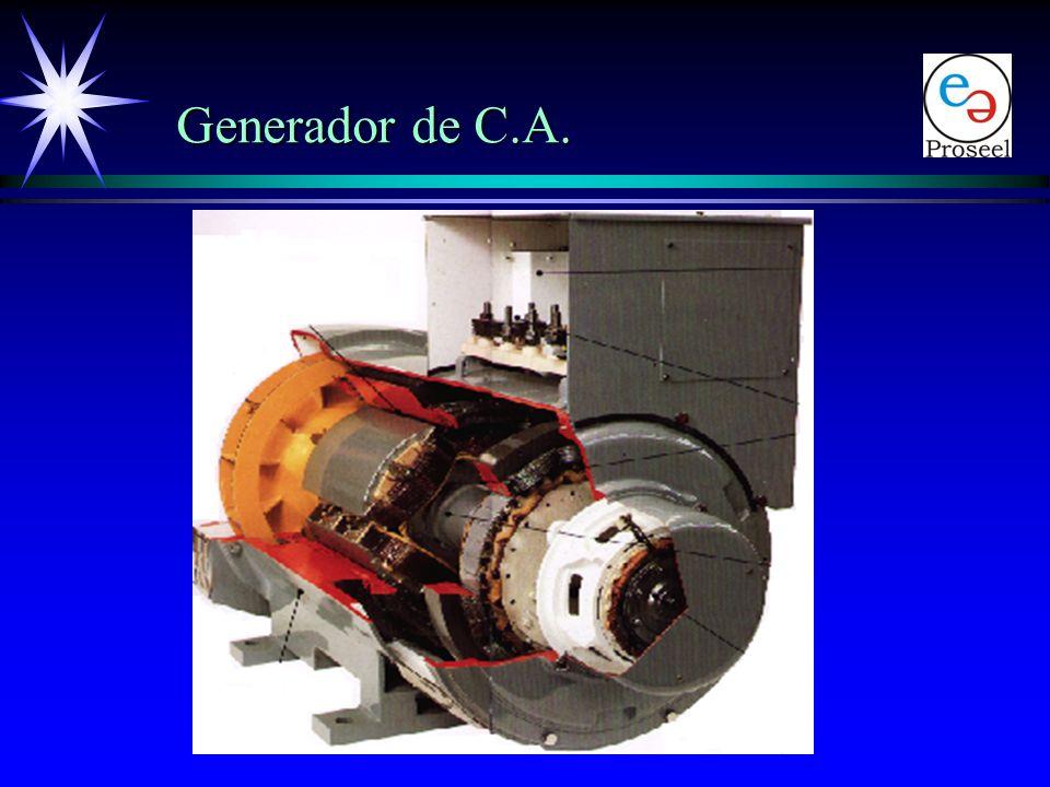 Generador de C.A.