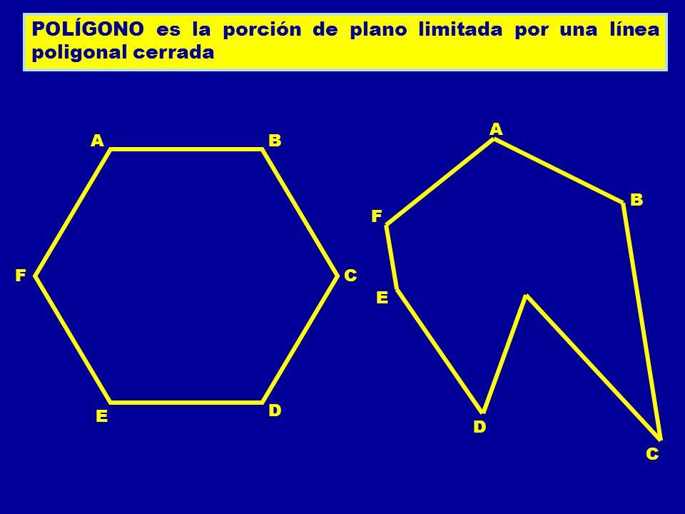 POLÍGONO es la porción de plano limitada por una línea poligonal cerrada