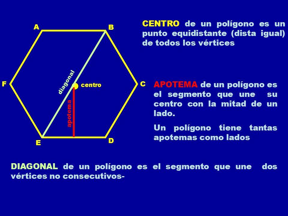 Un polígono tiene tantas apotemas como lados