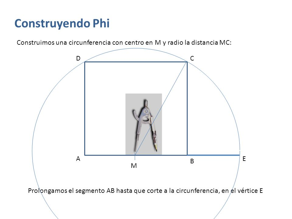 Construyendo Phi Construimos una circunferencia con centro en M y radio la distancia MC: D. C. A.
