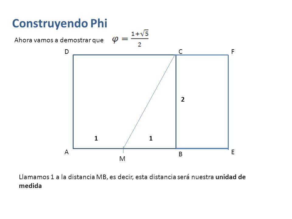 Construyendo Phi Ahora vamos a demostrar que D C F 2 1 1 A E B M