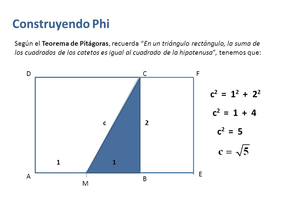 Construyendo Phi c2 = 12 + 22 c2 = 1 + 4 c2 = 5