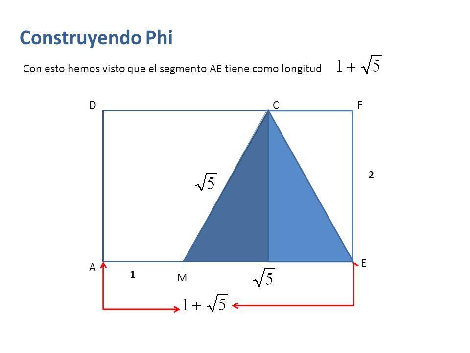 Construyendo Phi Con esto hemos visto que el segmento AE tiene como longitud D C F 2 E A 1 M