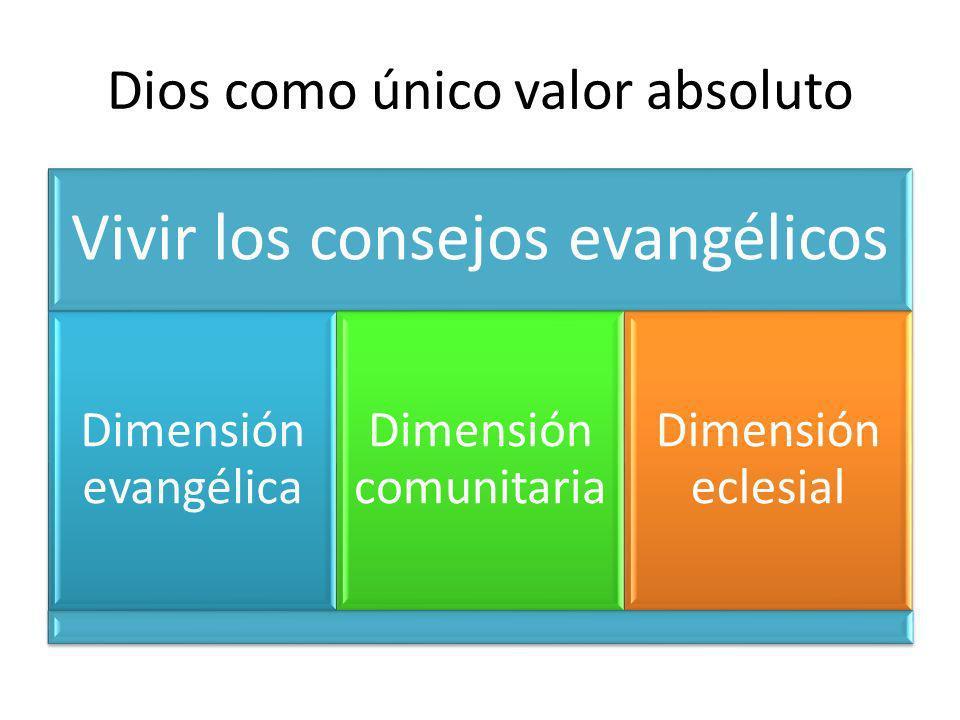 Dios como único valor absoluto