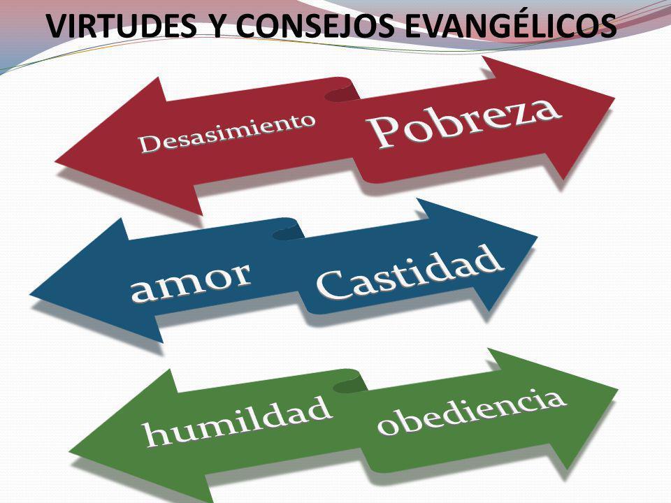 VIRTUDES Y CONSEJOS EVANGÉLICOS