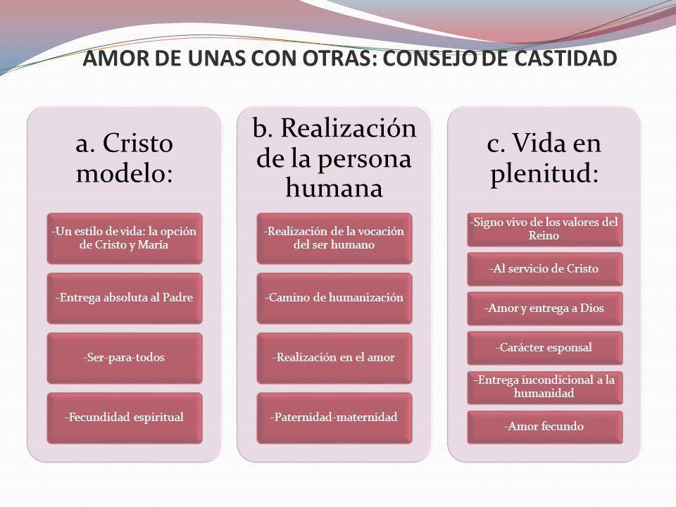 AMOR DE UNAS CON OTRAS: CONSEJO DE CASTIDAD