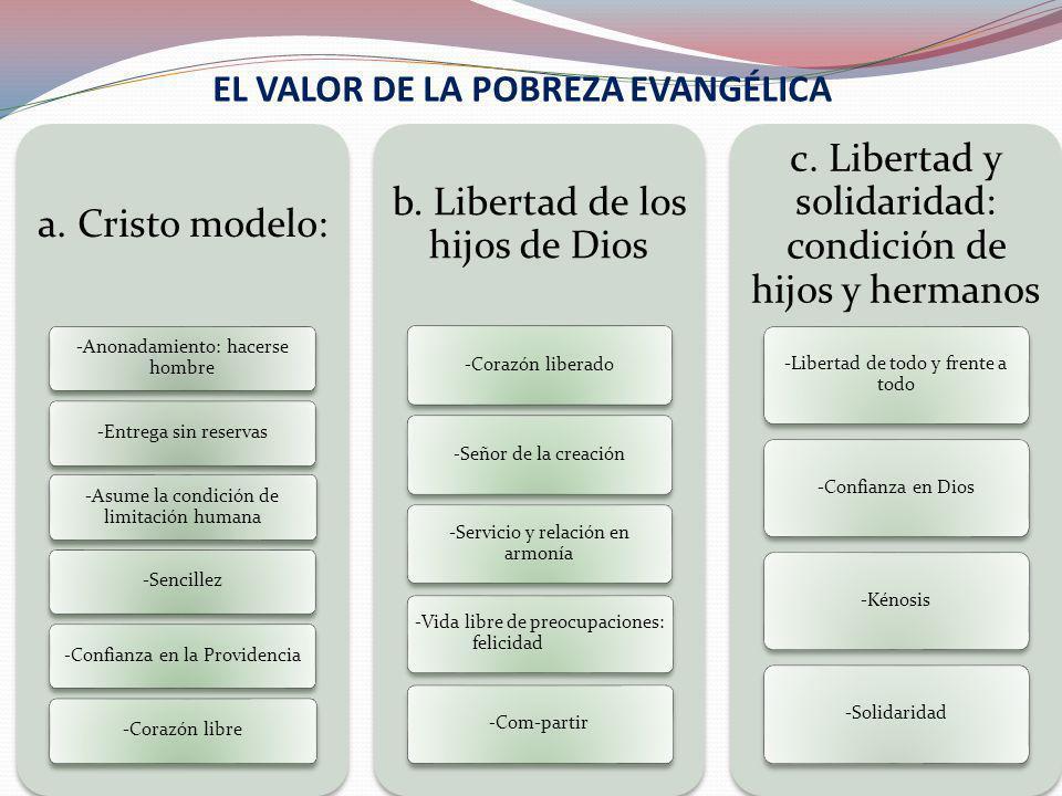EL VALOR DE LA POBREZA EVANGÉLICA