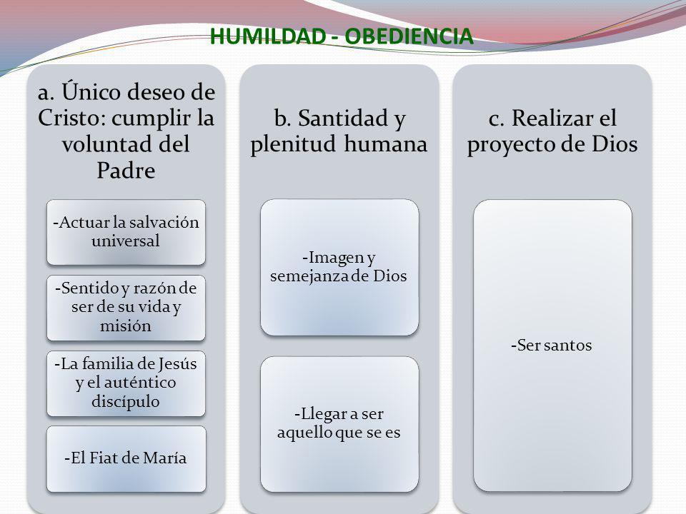 HUMILDAD - OBEDIENCIA a. Único deseo de Cristo: cumplir la voluntad del Padre. -Actuar la salvación universal.