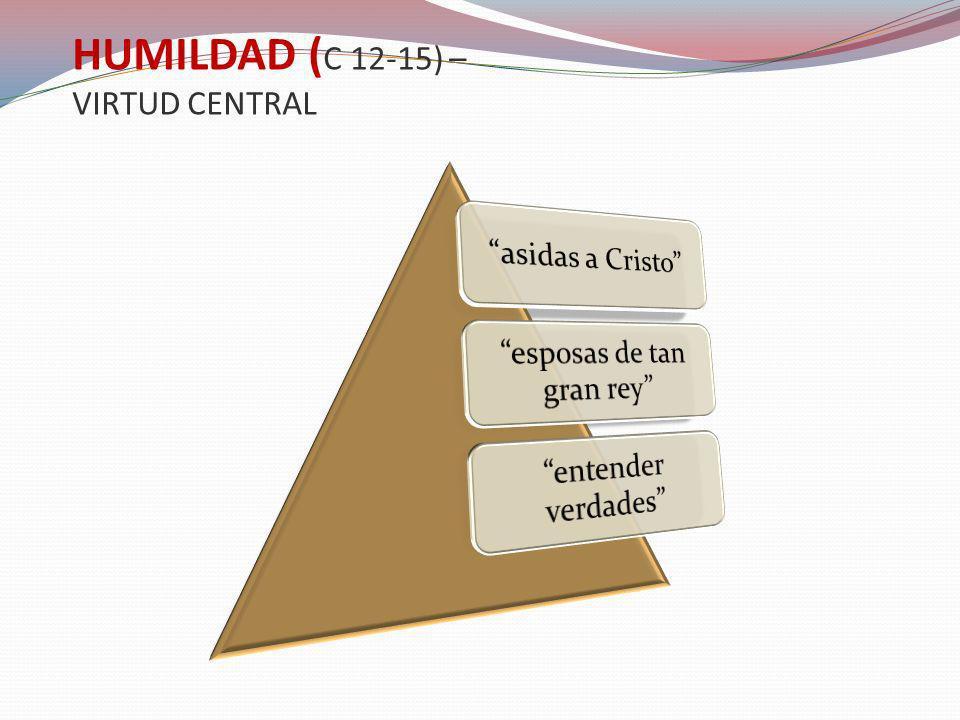 HUMILDAD (C 12-15) – VIRTUD CENTRAL