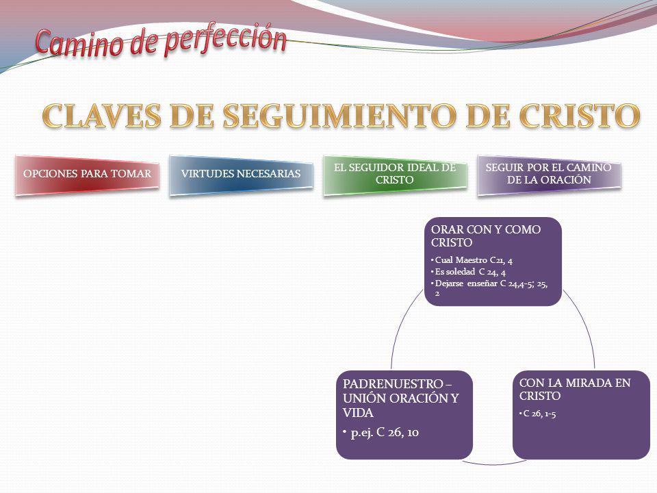 CLAVES DE SEGUIMIENTO DE CRISTO