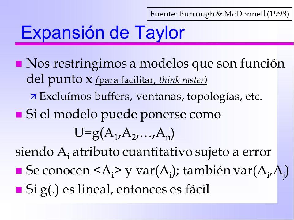 Expansión de Taylor Fuente: Burrough & McDonnell (1998) Nos restringimos a modelos que son función del punto x (para facilitar, think raster)