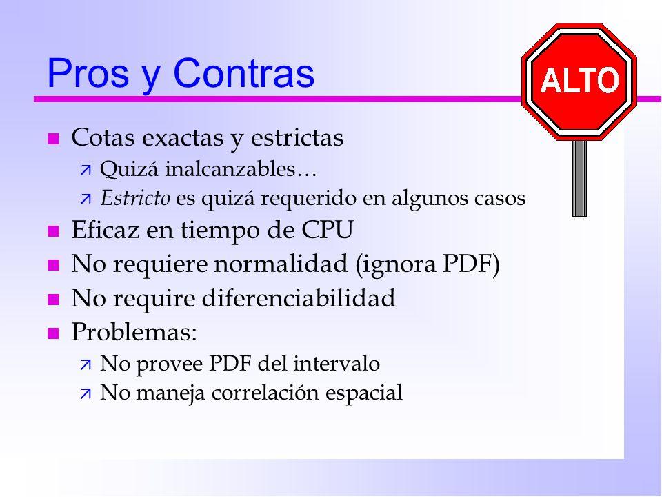 Pros y Contras Cotas exactas y estrictas Eficaz en tiempo de CPU