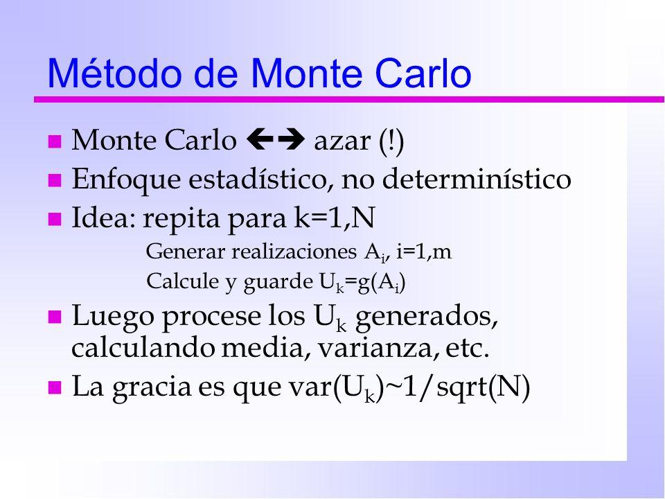 Método de Monte Carlo Monte Carlo  azar (!)