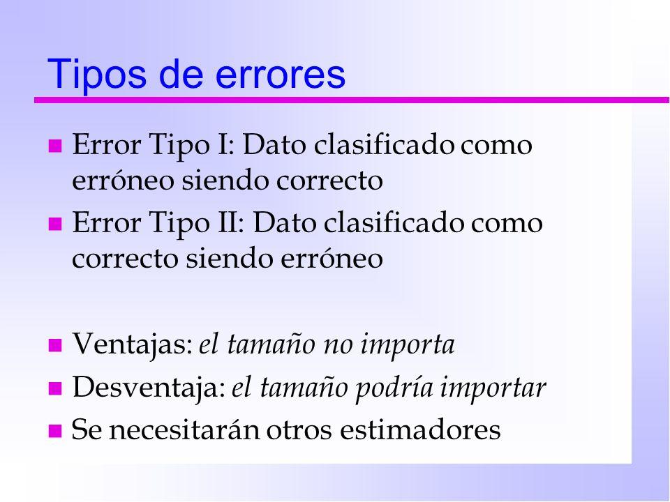 Tipos de errores Error Tipo I: Dato clasificado como erróneo siendo correcto. Error Tipo II: Dato clasificado como correcto siendo erróneo.