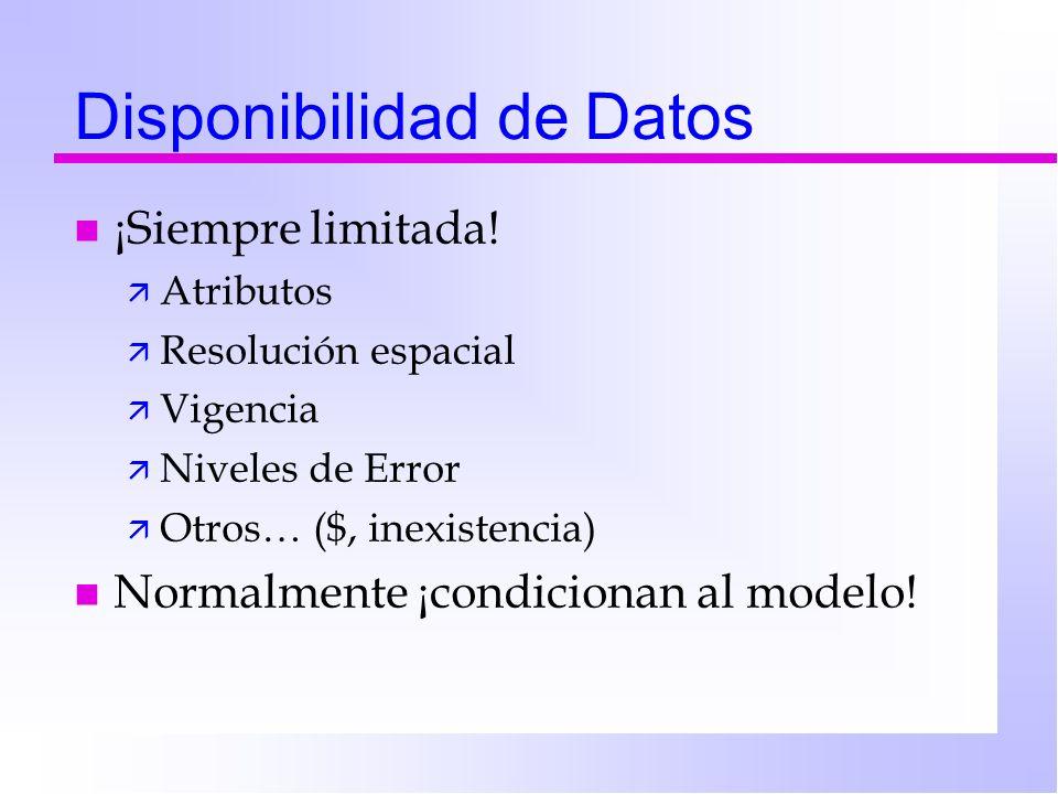 Disponibilidad de Datos