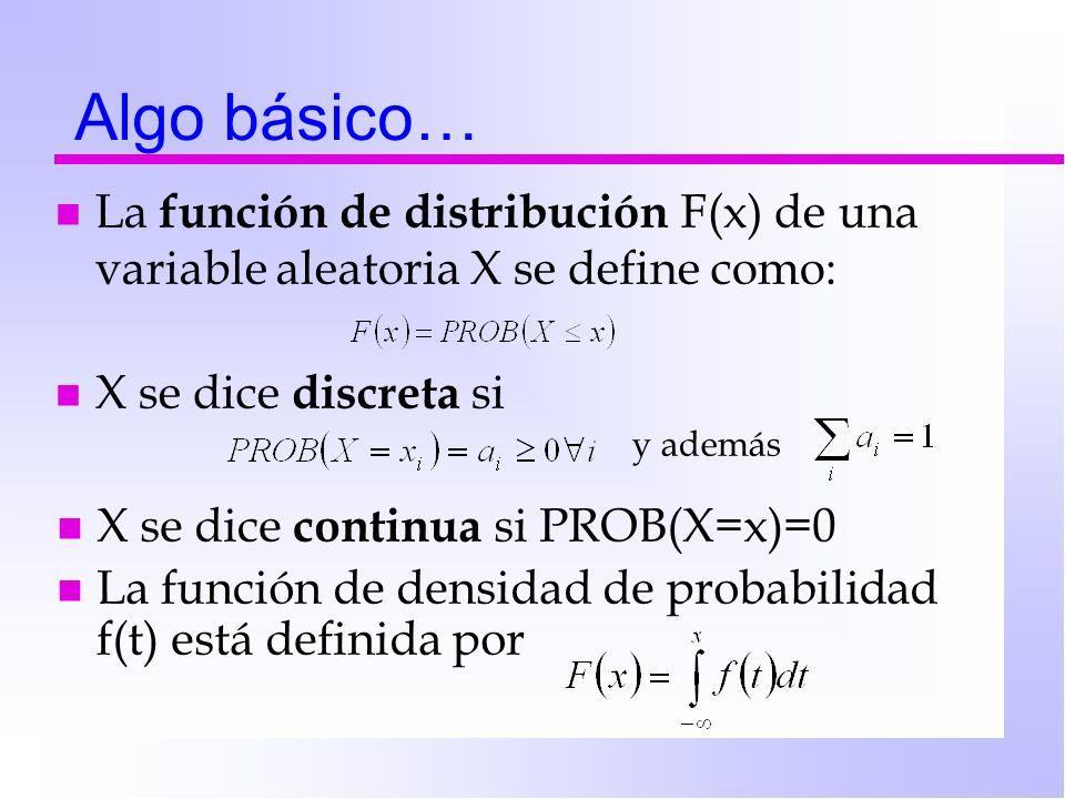 Algo básico… La función de distribución F(x) de una variable aleatoria X se define como: X se dice discreta si.