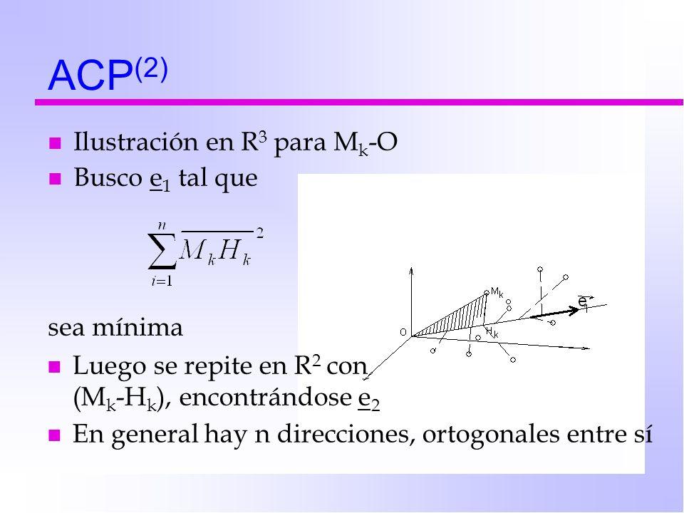 ACP(2) Ilustración en R3 para Mk-O Busco e1 tal que sea mínima