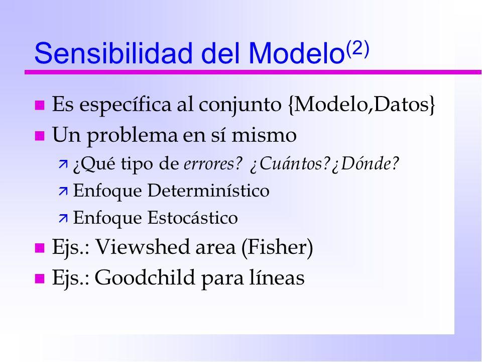 Sensibilidad del Modelo(2)
