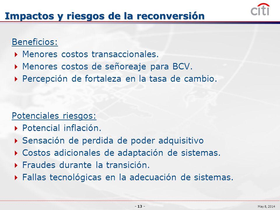 Impactos y riesgos de la reconversión