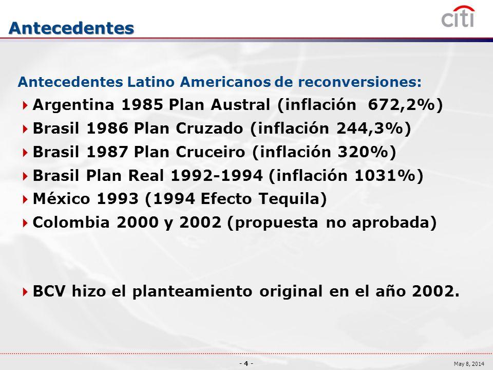 Antecedentes Argentina 1985 Plan Austral (inflación 672,2%)