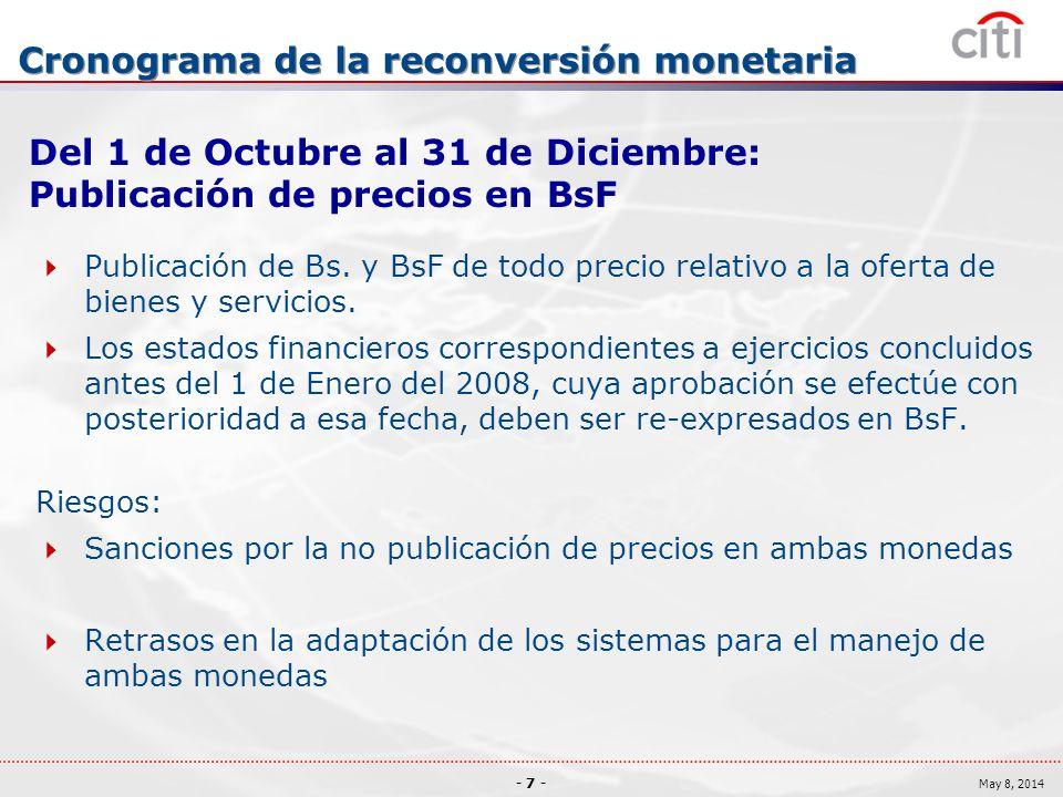Cronograma de la reconversión monetaria