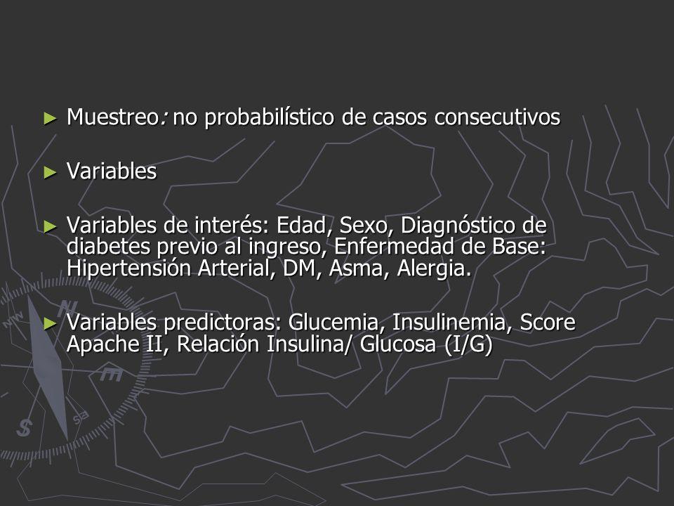 Muestreo: no probabilístico de casos consecutivos